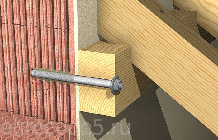 Главстрой-СПб (прямой как лучше крепить доску к кирпичной стене чаще всего после